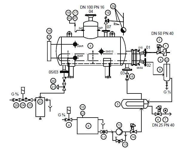 Теплообменник термомасло вода теплообменники verker цена
