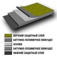 Кровельные материалы купить в Минске